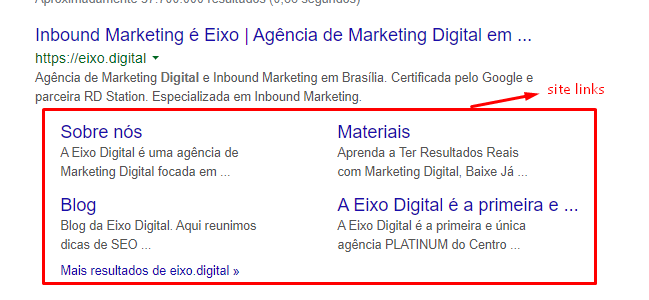 inbound marketing é eixo