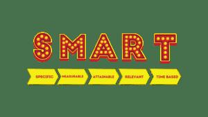 O que são as metas SMART
